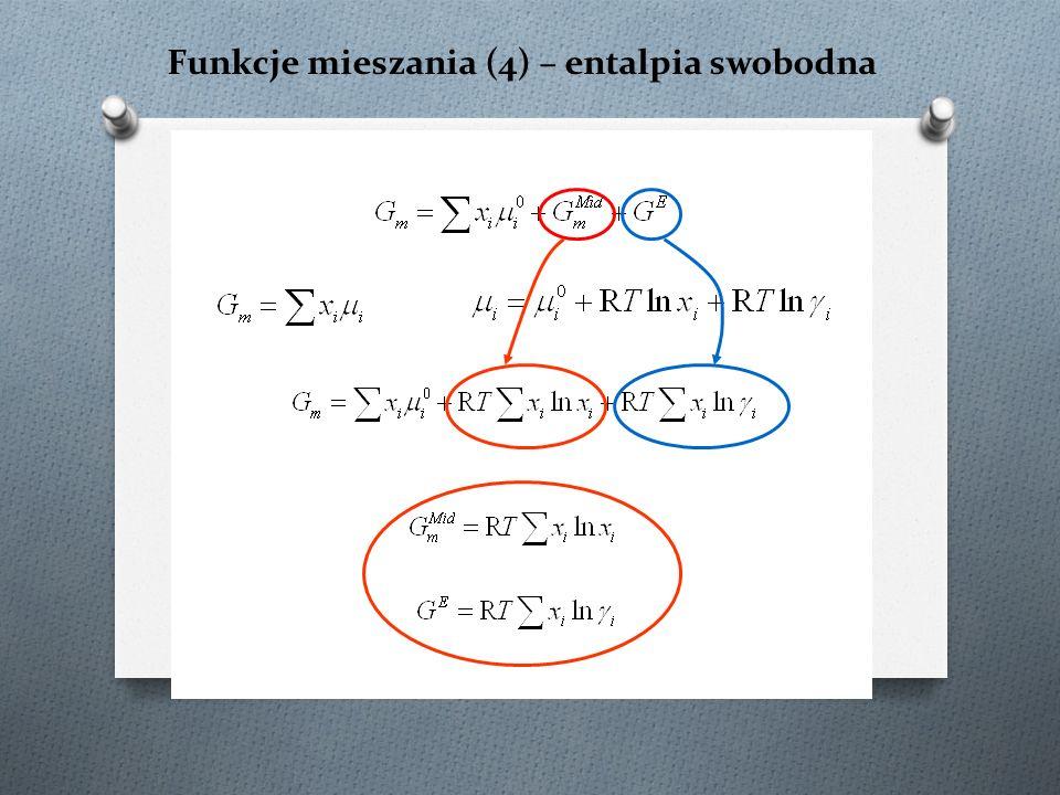 Funkcje mieszania (4) – entalpia swobodna