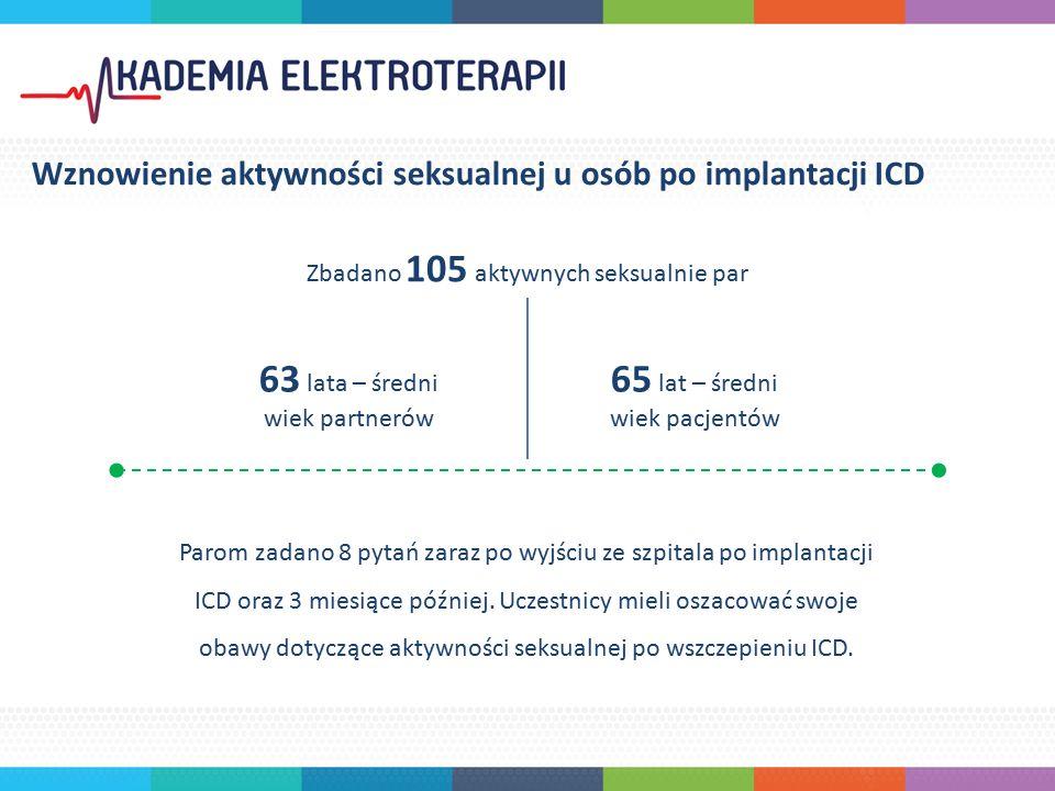 Zbadano 105 aktywnych seksualnie par 63 lata – średni wiek partnerów 65 lat – średni wiek pacjentów Parom zadano 8 pytań zaraz po wyjściu ze szpitala po implantacji ICD oraz 3 miesiące później.