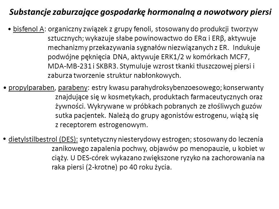 Substancje zaburzające gospodarkę hormonalną a nowotwory piersi bisfenol A: organiczny związek z grupy fenoli, stosowany do produkcji tworzyw sztuczny