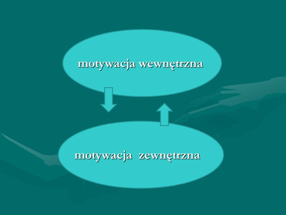 motywacja wewnętrzna motywacja wewnętrzna motywacja zewnętrzna motywacja zewnętrzna
