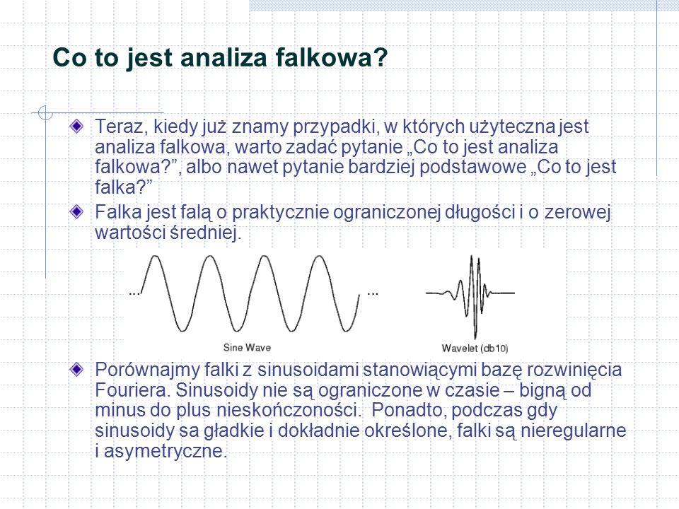 """Co to jest analiza falkowa? Teraz, kiedy już znamy przypadki, w których użyteczna jest analiza falkowa, warto zadać pytanie """"Co to jest analiza falkow"""