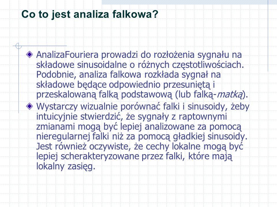 Co to jest analiza falkowa? AnalizaFouriera prowadzi do rozłożenia sygnału na składowe sinusoidalne o różnych częstotliwościach. Podobnie, analiza fal