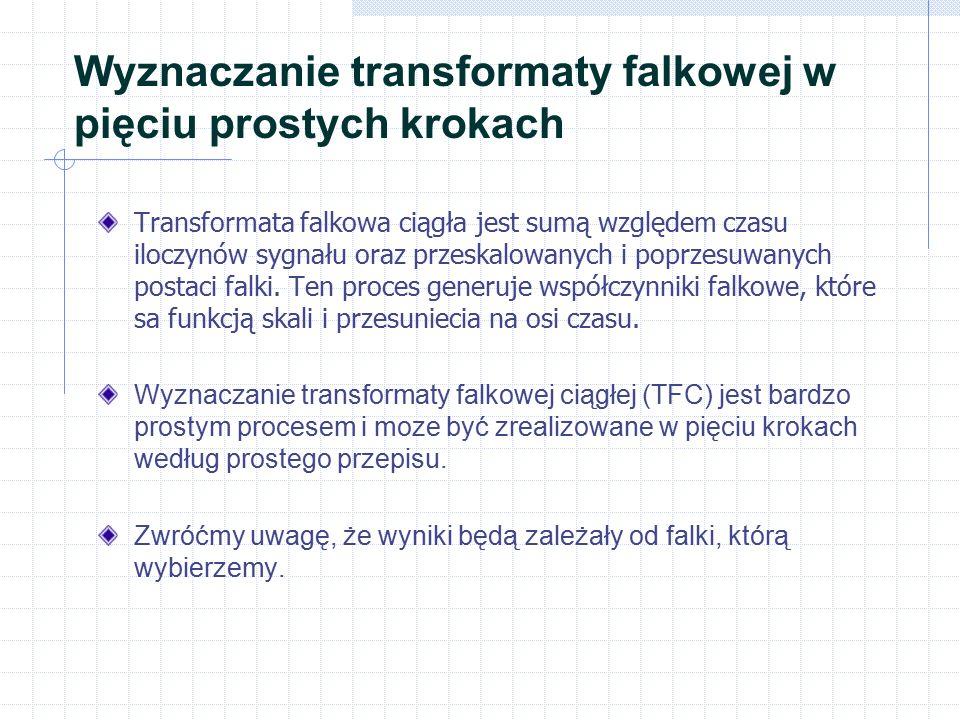 Wyznaczanie transformaty falkowej w pięciu prostych krokach Transformata falkowa ciągła jest sumą względem czasu iloczynów sygnału oraz przeskalowanych i poprzesuwanych postaci falki.