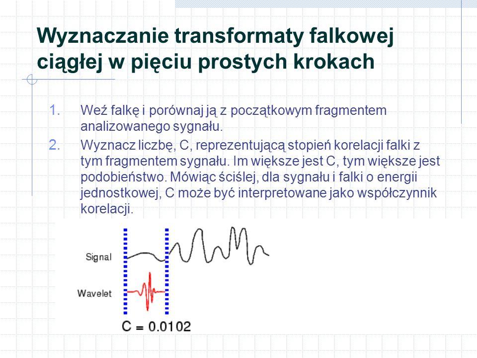Wyznaczanie transformaty falkowej ciągłej w pięciu prostych krokach 1. Weź falkę i porównaj ją z początkowym fragmentem analizowanego sygnału. 2. Wyzn