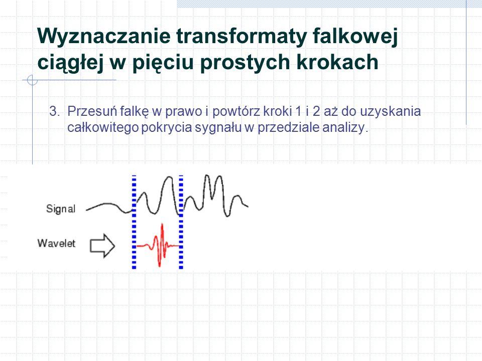 Wyznaczanie transformaty falkowej ciągłej w pięciu prostych krokach 3.Przesuń falkę w prawo i powtórz kroki 1 i 2 aż do uzyskania całkowitego pokrycia sygnału w przedziale analizy.