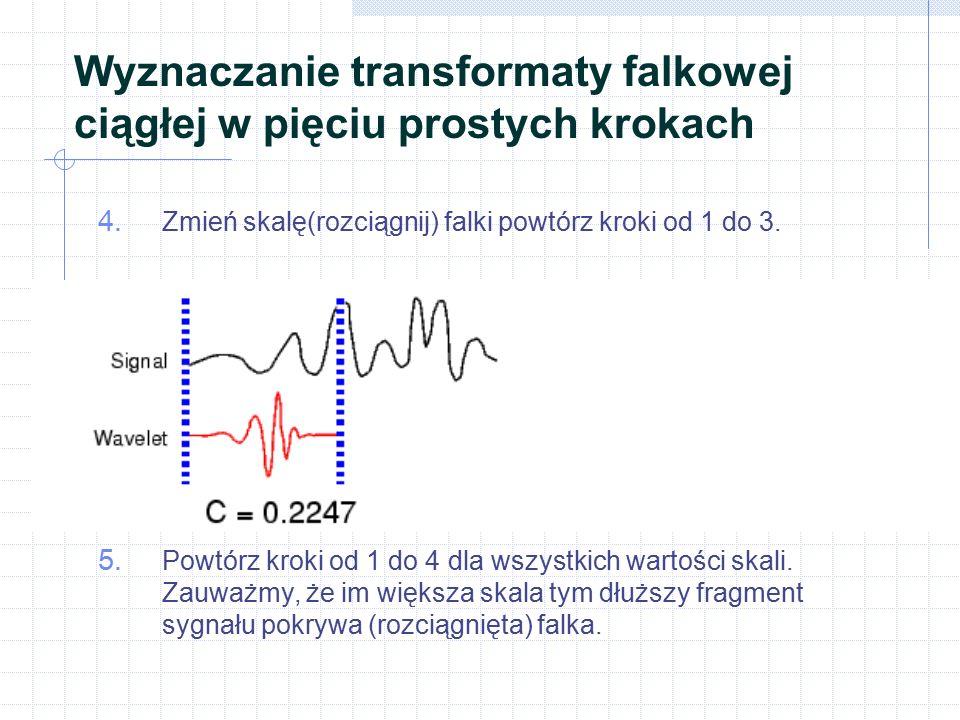 Wyznaczanie transformaty falkowej ciągłej w pięciu prostych krokach 4. Zmień skalę(rozciągnij) falki powtórz kroki od 1 do 3. 5. Powtórz kroki od 1 do