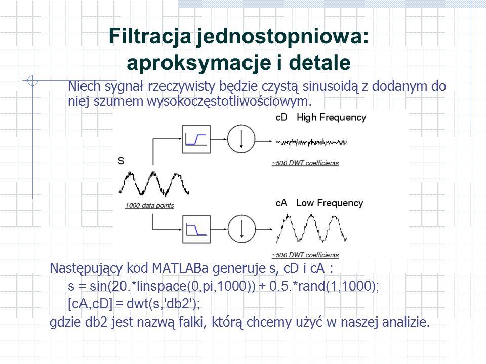 Filtracja jednostopniowa: aproksymacje i detale Niech sygnał rzeczywisty będzie czystą sinusoidą z dodanym do niej szumem wysokoczęstotliwościowym.