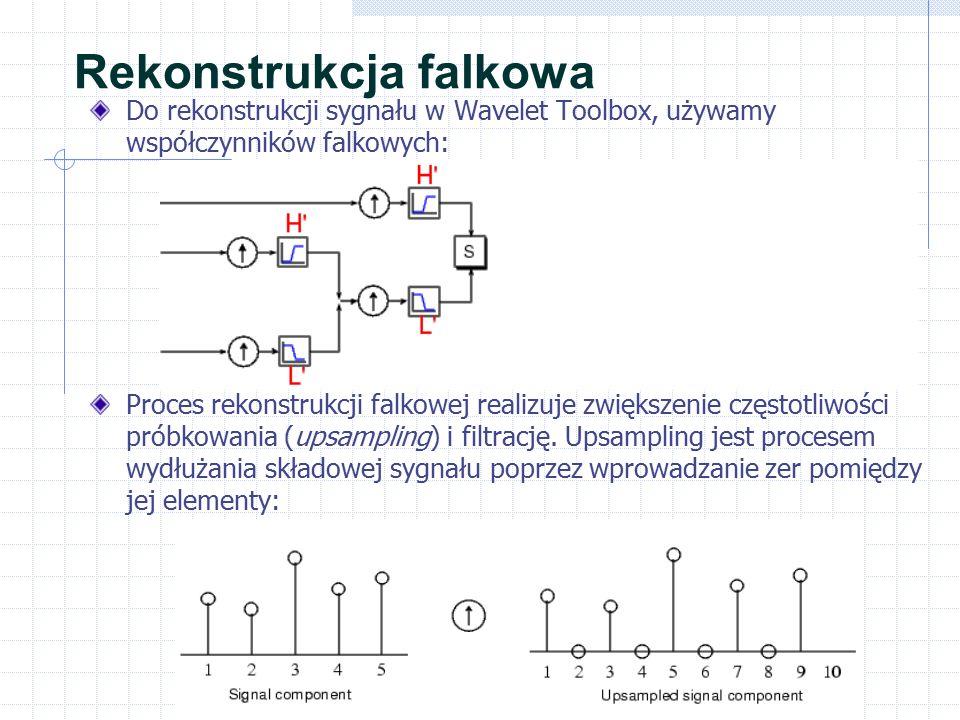 Rekonstrukcja falkowa Do rekonstrukcji sygnału w Wavelet Toolbox, używamy współczynników falkowych: Proces rekonstrukcji falkowej realizuje zwiększenie częstotliwości próbkowania (upsampling) i filtrację.