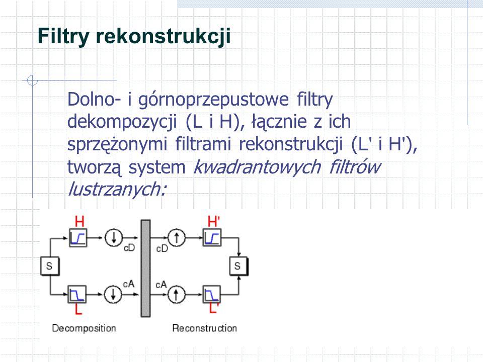 Filtry rekonstrukcji Dolno- i górnoprzepustowe filtry dekompozycji ( L i H ), łącznie z ich sprzężonymi filtrami rekonstrukcji ( L i H ), tworzą system kwadrantowych filtrów lustrzanych: