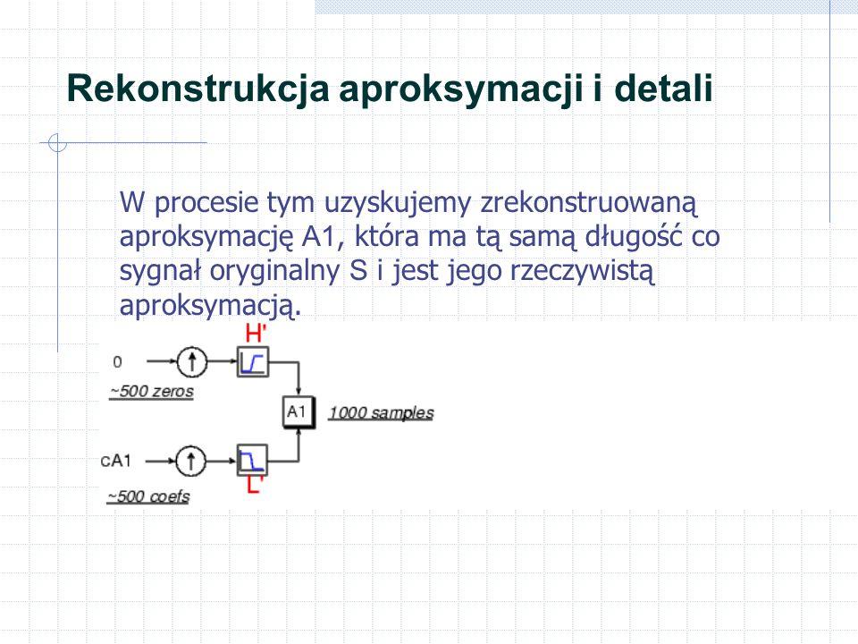 Rekonstrukcja aproksymacji i detali W procesie tym uzyskujemy zrekonstruowaną aproksymację A1, która ma tą samą długość co sygnał oryginalny S i jest jego rzeczywistą aproksymacją.