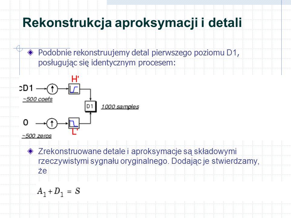Rekonstrukcja aproksymacji i detali Podobnie rekonstruujemy detal pierwszego poziomu D1, posługując się identycznym procesem: Zrekonstruowane detale i aproksymacje są składowymi rzeczywistymi sygnału oryginalnego.