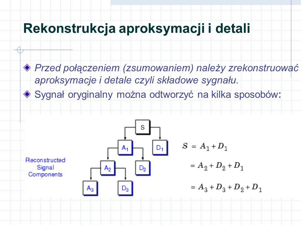 Rekonstrukcja aproksymacji i detali Przed połączeniem (zsumowaniem) należy zrekonstruować aproksymacje i detale czyli składowe sygnału. Sygnał orygina