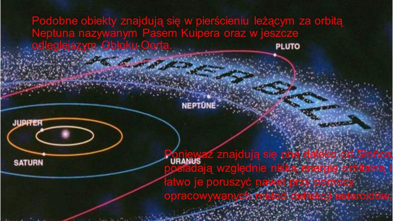 Podobne obiekty znajdują się w pierścieniu leżącym za orbitą Neptuna nazywanym Pasem Kuipera oraz w jeszcze odleglejszym Obłoku Oorta. Ponieważ znajdu