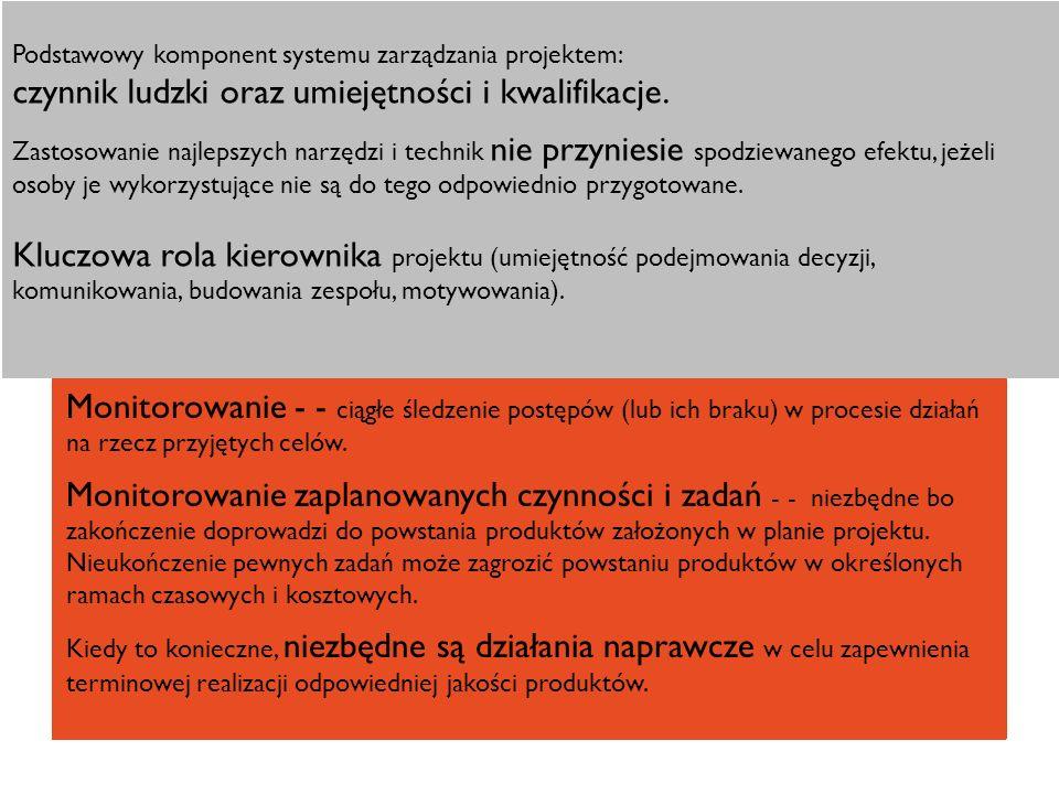 Podstawowy komponent systemu zarządzania projektem: czynnik ludzki oraz umiejętności i kwalifikacje.
