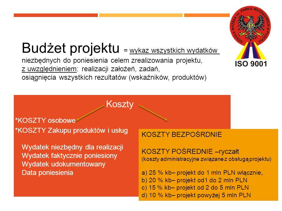Budżet projektu = wykaz wszystkich wydatków niezbędnych do poniesienia celem zrealizowania projektu, z uwzględnieniem: realizacji założeń, zadań, osiągnięcia wszystkich rezultatów (wskaźników, produktów) Koszty *KOSZTY Zakupu produktów i usług *KOSZTY osobowe Wydatek niezbędny dla realizacji Wydatek faktycznie poniesiony Wydatek udokumentowany Data poniesienia KOSZTY BEZPOŚRDNIE KOSZTY POŚREDNIE –ryczałt (koszty administracyjne związane z obsługą projektu) a) 25 % kb– projekt do 1 mln PLN włącznie, b) 20 % kb– projekt od1 do 2 mln PLN c) 15 % kb– projekt od 2 do 5 mln PLN d) 10 % kb– projekt powyżej 5 mln PLN