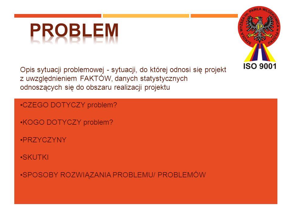 Opis sytuacji problemowej - sytuacji, do której odnosi się projekt z uwzględnieniem FAKTÓW, danych statystycznych odnoszących się do obszaru realizacji projektu CZEGO DOTYCZY problem.