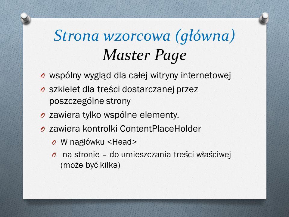 Strona wzorcowa (główna) Master Page O wspólny wygląd dla całej witryny internetowej O szkielet dla treści dostarczanej przez poszczególne strony O zawiera tylko wspólne elementy.