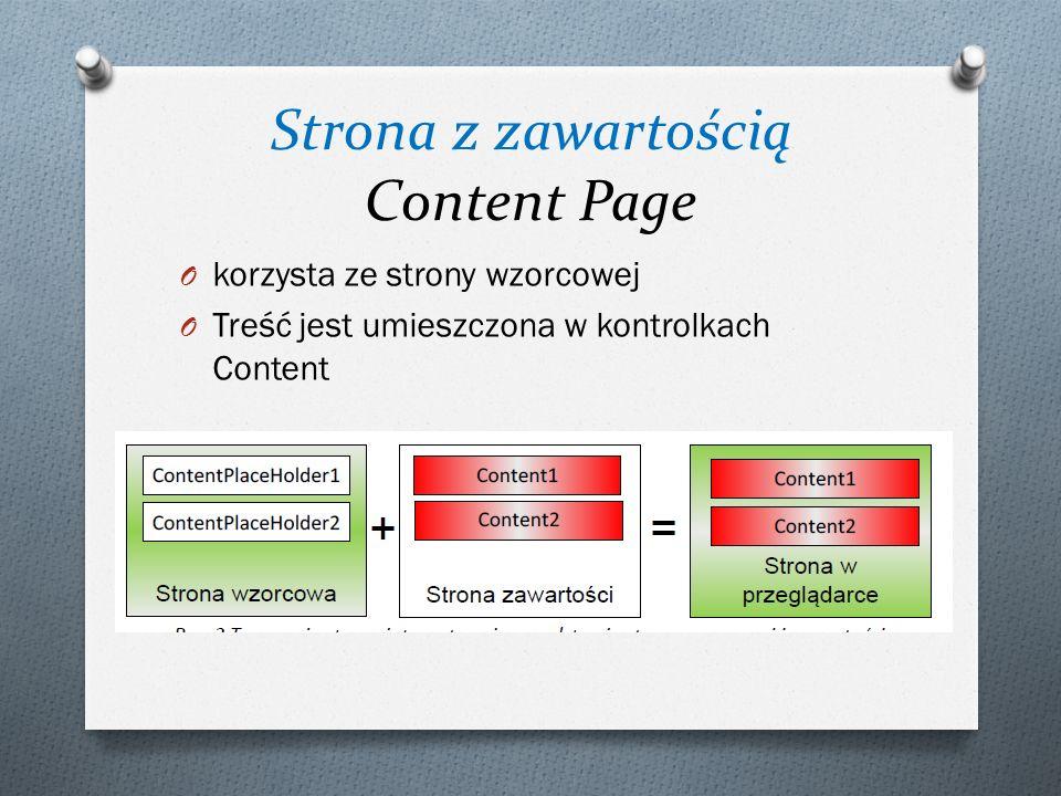 Strona z zawartością Content Page O korzysta ze strony wzorcowej O Treść jest umieszczona w kontrolkach Content