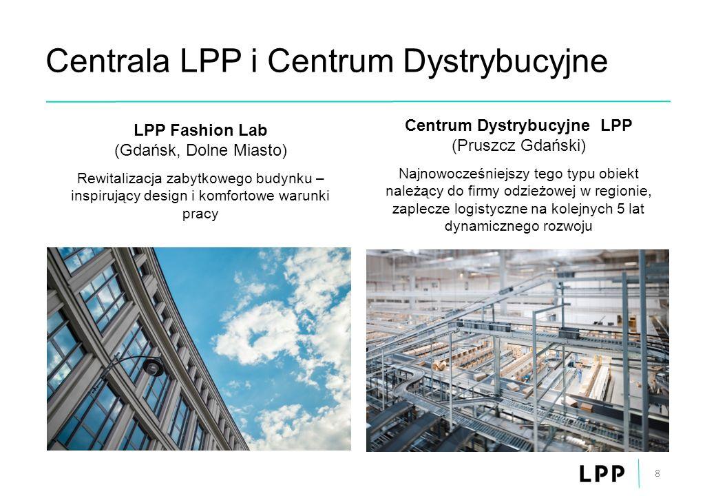 Centrala LPP i Centrum Dystrybucyjne LPP Fashion Lab (Gdańsk, Dolne Miasto) Rewitalizacja zabytkowego budynku – inspirujący design i komfortowe warunk