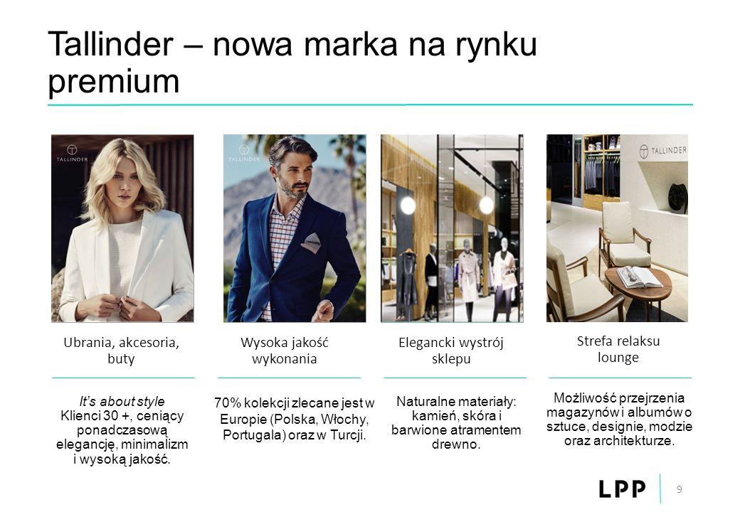 v Tallinder – nowa marka na rynku premium 9 Elegancki wystrój sklepu It's about style Klienci 30 +, ceniący ponadczasową elegancję, minimalizm i wysok