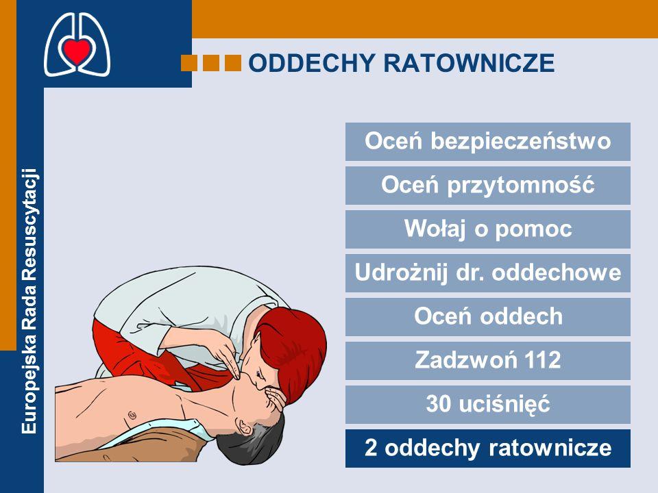Europejska Rada Resuscytacji ODDECHY RATOWNICZE Oceń bezpieczeństwo Oceń przytomność Wołaj o pomoc Udrożnij dr. oddechowe Oceń oddech Zadzwoń 112 30 u