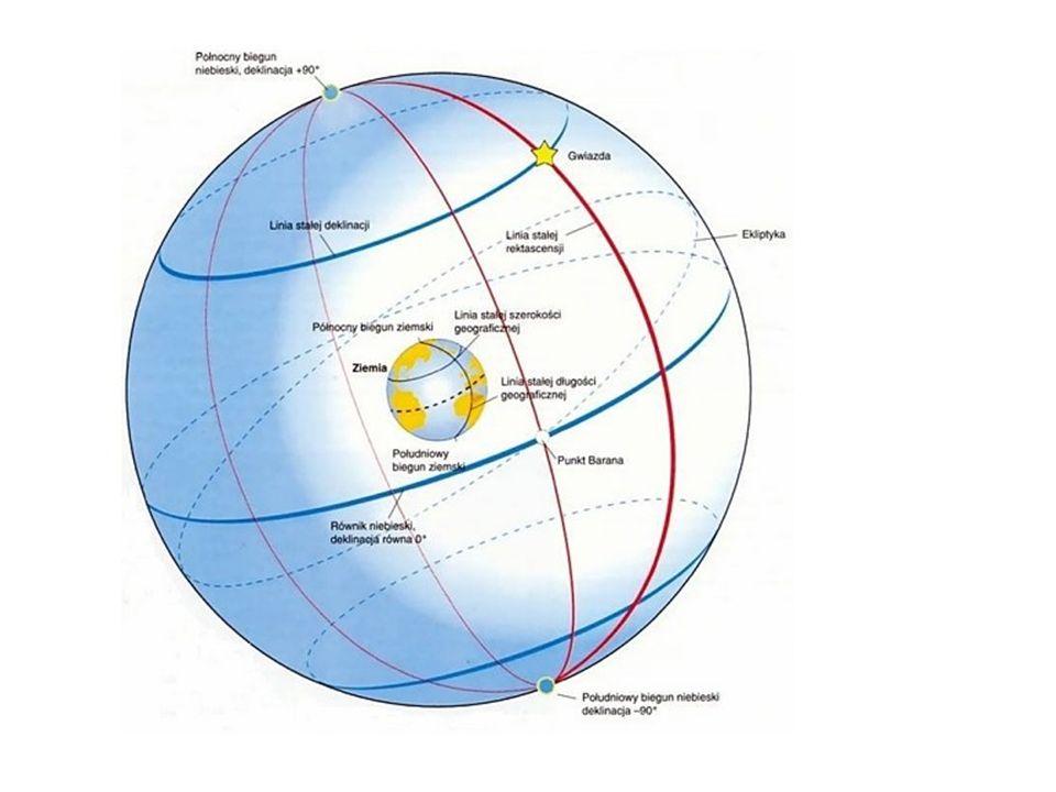 Deklinacja – jest to kąt pomiędzy kierunkiem do danej gwiazdy a płaszczyzną równika niebieskiego.