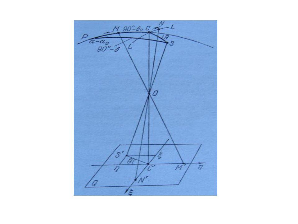 Punkt na sferze niebieskiej przez który przechodzi oś optyczna teleskopu oznaczony jest współrzędnymi (α0, δ0).