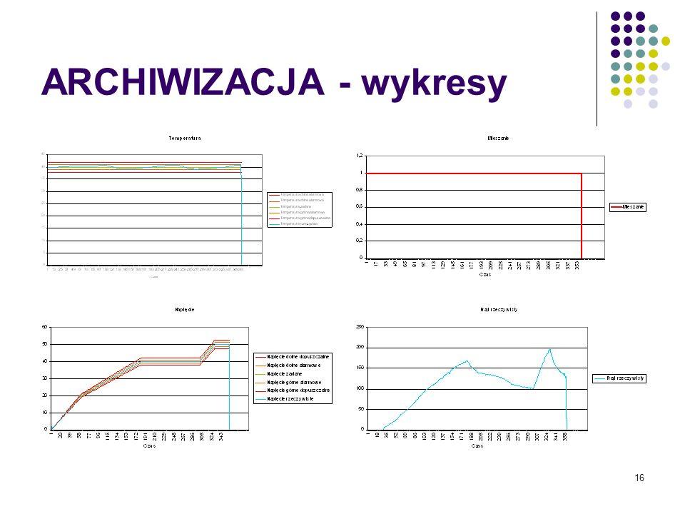 16 ARCHIWIZACJA - wykresy