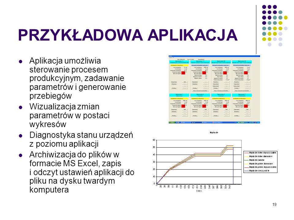 19 PRZYKŁADOWA APLIKACJA Aplikacja umożliwia sterowanie procesem produkcyjnym, zadawanie parametrów i generowanie przebiegów Wizualizacja zmian parametrów w postaci wykresów Diagnostyka stanu urządzeń z poziomu aplikacji Archiwizacja do plików w formacie MS Excel, zapis i odczyt ustawień aplikacji do pliku na dysku twardym komputera