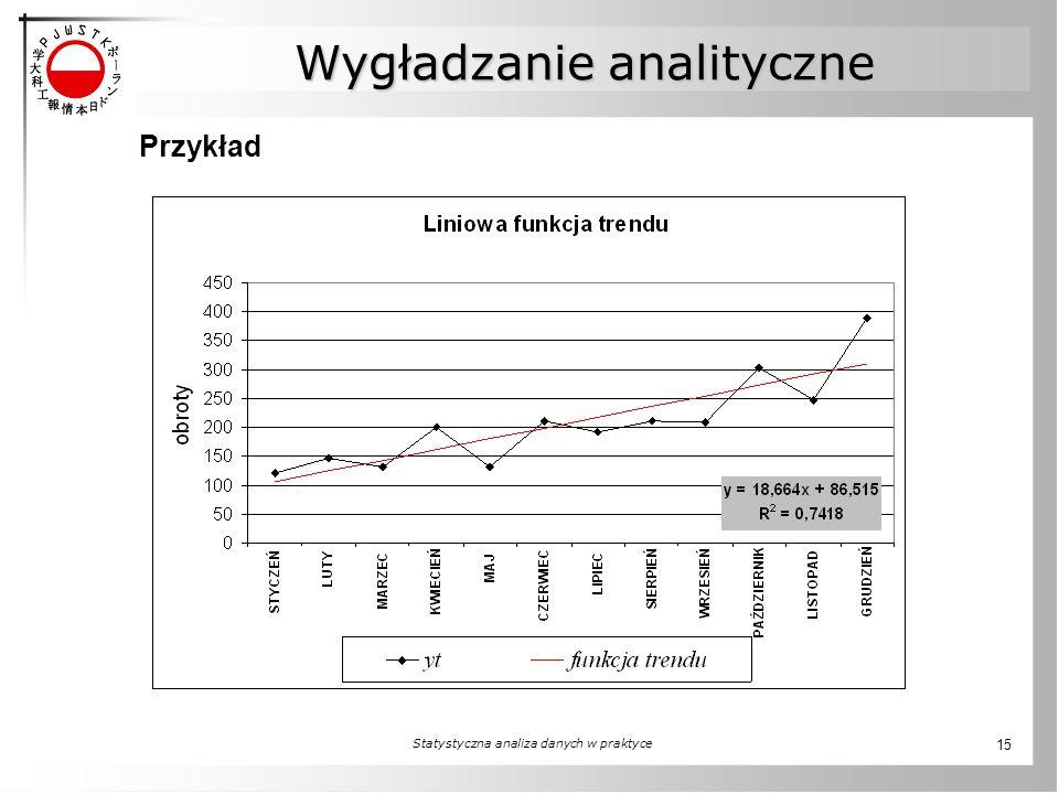 Statystyczna analiza danych w praktyce 15 Przykład Wygładzanie analityczne