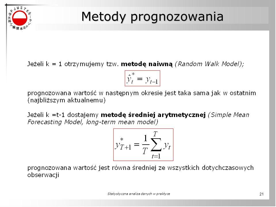 Statystyczna analiza danych w praktyce 21 Metody prognozowania