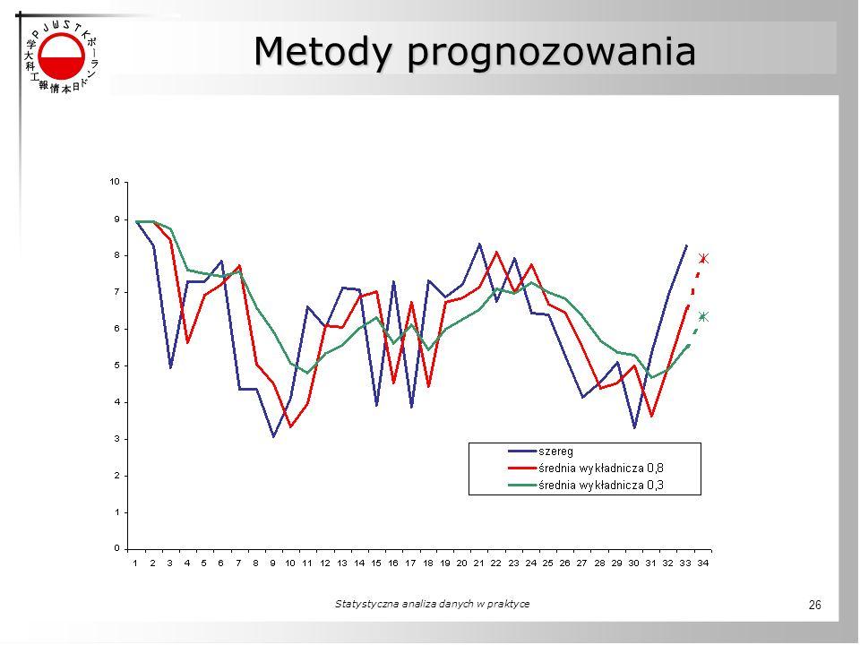 Statystyczna analiza danych w praktyce 26 Metody prognozowania
