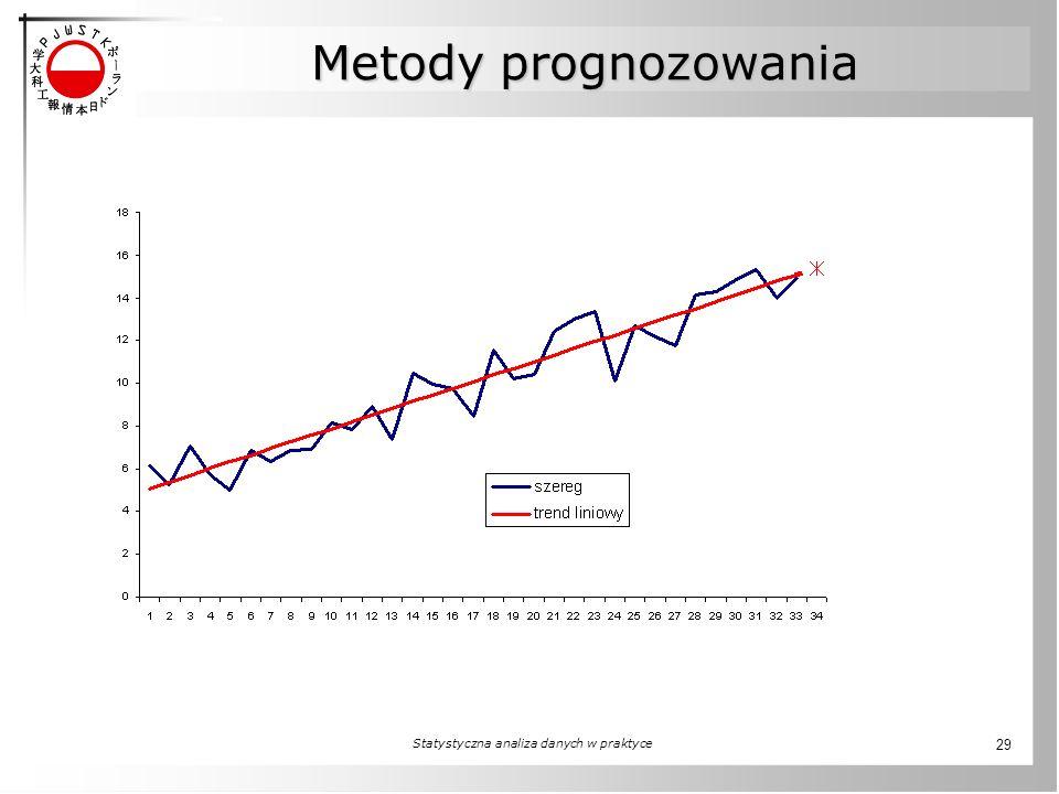 Statystyczna analiza danych w praktyce 29 Metody prognozowania