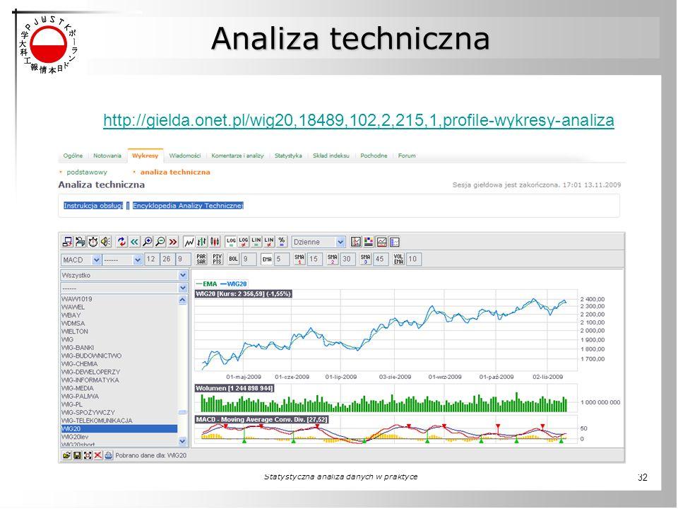 Statystyczna analiza danych w praktyce 32 Analiza techniczna http://gielda.onet.pl/wig20,18489,102,2,215,1,profile-wykresy-analiza