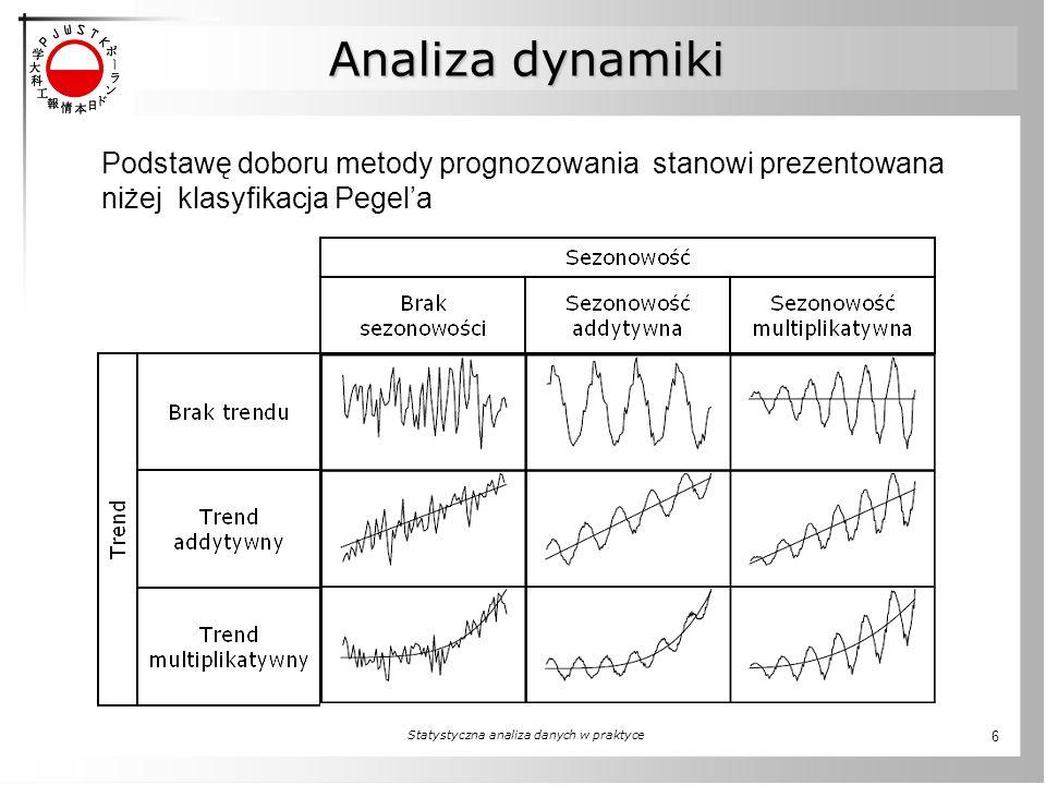 Statystyczna analiza danych w praktyce 6 Analiza dynamiki Podstawę doboru metody prognozowania stanowi prezentowana niżej klasyfikacja Pegel'a