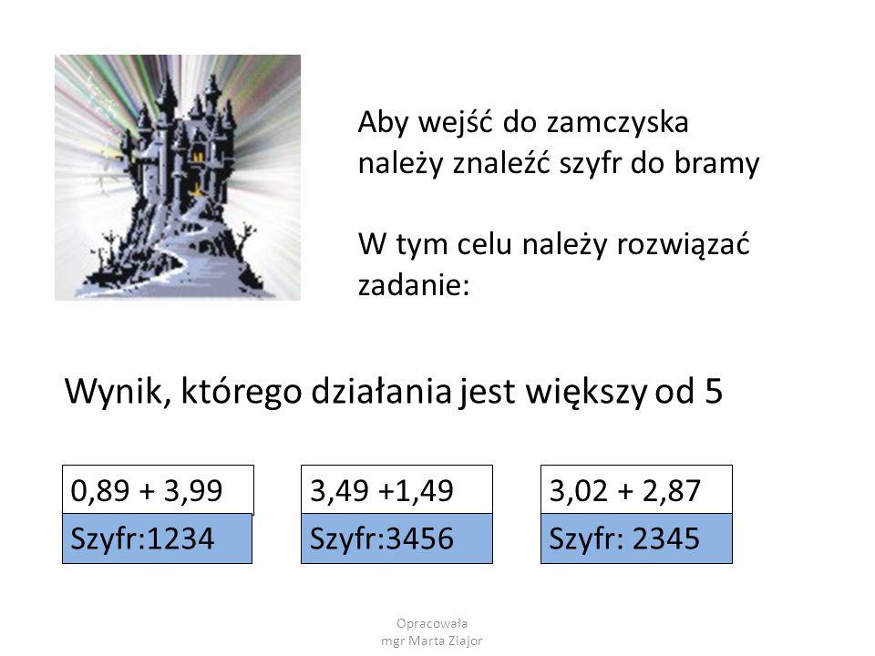 Opracowała mgr Marta Ziajor Aby wejść do zamczyska należy znaleźć szyfr do bramy W tym celu należy rozwiązać zadanie: Wynik, którego działania jest większy od 5 0,89 + 3,99 Szyfr:1234 3,02 + 2,87 Szyfr: 2345 3,49 +1,49 Szyfr:3456