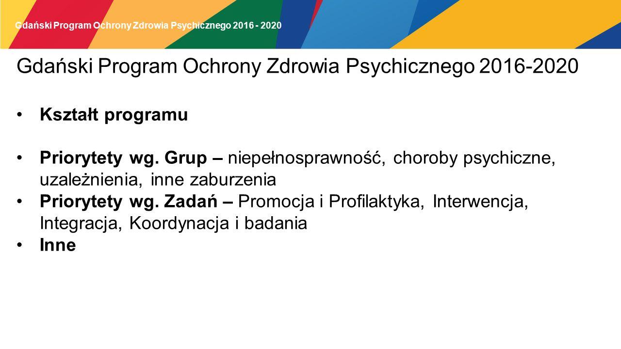 Gdański Program Ochrony Zdrowia Psychicznego 2016 - 2020 Kształt programu Priorytety wg.