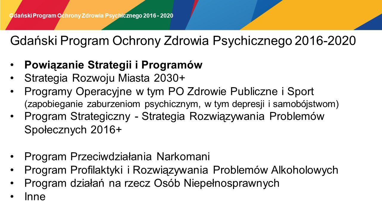 Gdański Program Ochrony Zdrowia Psychicznego 2016 - 2020 Powiązanie Strategii i Programów Strategia Rozwoju Miasta 2030+ Programy Operacyjne w tym PO Zdrowie Publiczne i Sport (zapobieganie zaburzeniom psychicznym, w tym depresji i samobójstwom) Program Strategiczny - Strategia Rozwiązywania Problemów Społecznych 2016+ Program Przeciwdziałania Narkomani Program Profilaktyki i Rozwiązywania Problemów Alkoholowych Program działań na rzecz Osób Niepełnosprawnych Inne