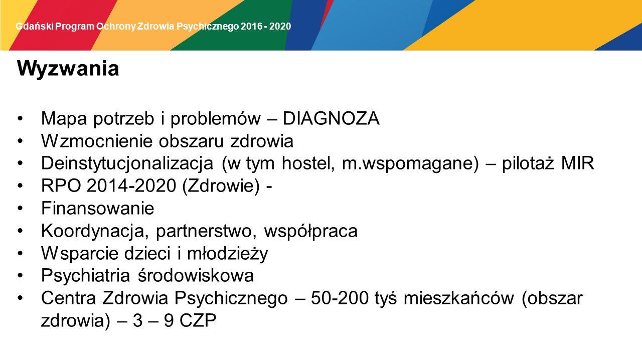 Gdański Program Ochrony Zdrowia Psychicznego 2016 - 2020 Wyzwania Mapa potrzeb i problemów – DIAGNOZA Wzmocnienie obszaru zdrowia Deinstytucjonalizacja (w tym hostel, m.wspomagane) – pilotaż MIR RPO 2014-2020 (Zdrowie) - Finansowanie Koordynacja, partnerstwo, współpraca Wsparcie dzieci i młodzieży Psychiatria środowiskowa Centra Zdrowia Psychicznego – 50-200 tyś mieszkańców (obszar zdrowia) – 3 – 9 CZP