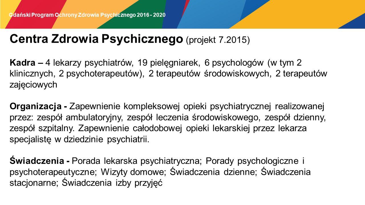 Gdański Program Ochrony Zdrowia Psychicznego 2016 - 2020 Centra Zdrowia Psychicznego (projekt 7.2015) Kadra – 4 lekarzy psychiatrów, 19 pielęgniarek, 6 psychologów (w tym 2 klinicznych, 2 psychoterapeutów), 2 terapeutów środowiskowych, 2 terapeutów zajęciowych Organizacja - Zapewnienie kompleksowej opieki psychiatrycznej realizowanej przez: zespół ambulatoryjny, zespół leczenia środowiskowego, zespół dzienny, zespół szpitalny.