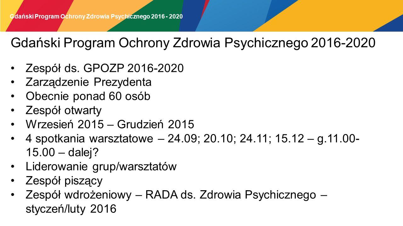 Gdański Program Ochrony Zdrowia Psychicznego 2016 - 2020 Zespół ds.