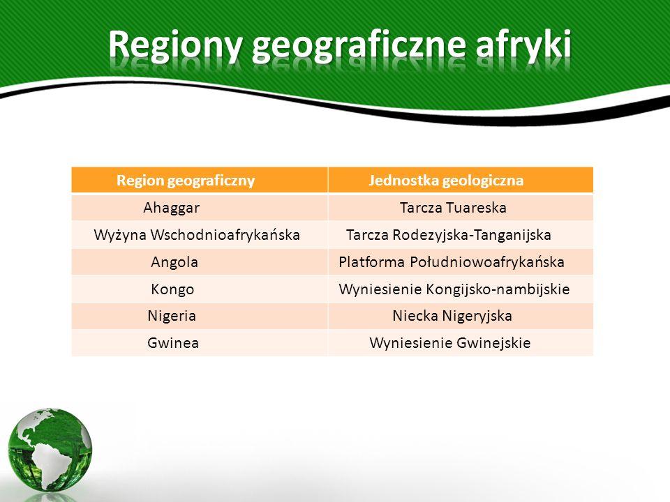 Region geograficzny Jednostka geologiczna Ahaggar Tarcza Tuareska Wyżyna Wschodnioafrykańska Tarcza Rodezyjska-Tanganijska Angola Platforma Południowoafrykańska Kongo Wyniesienie Kongijsko-nambijskie Nigeria Niecka Nigeryjska Gwinea Wyniesienie Gwinejskie