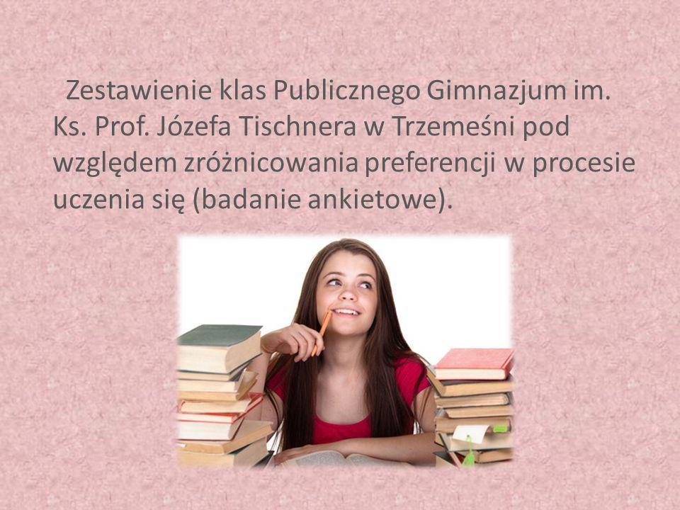 Zestawienie klas Publicznego Gimnazjum im. Ks. Prof. Józefa Tischnera w Trzemeśni pod względem zróżnicowania preferencji w procesie uczenia się (badan