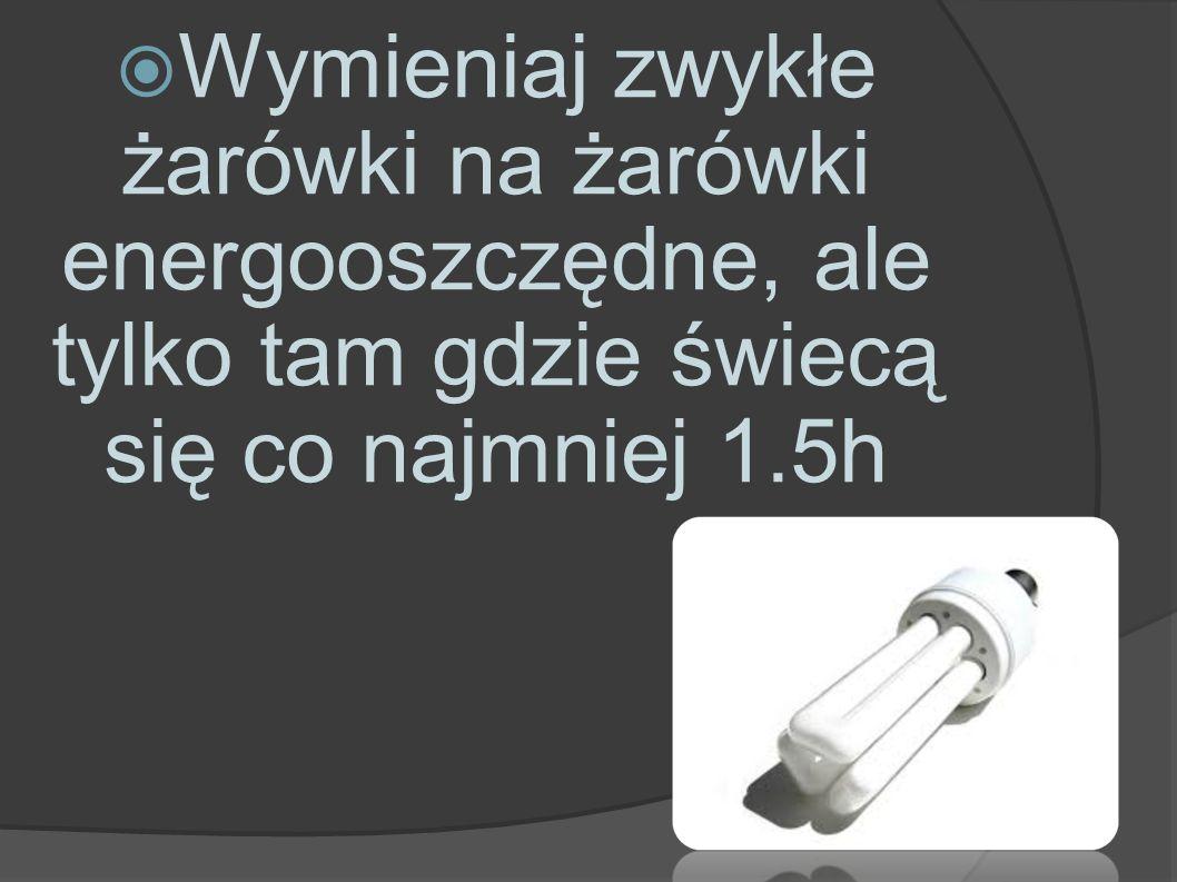 Pawła Z Mikołaja R. kWh m3m3