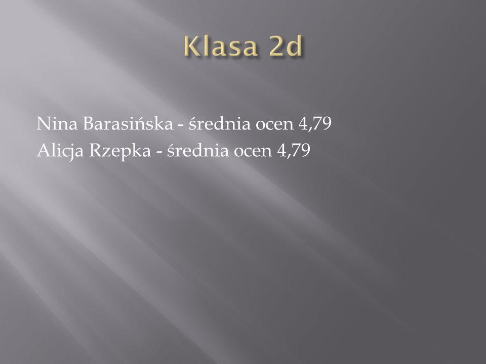 Nina Barasińska - średnia ocen 4,79 Alicja Rzepka - średnia ocen 4,79