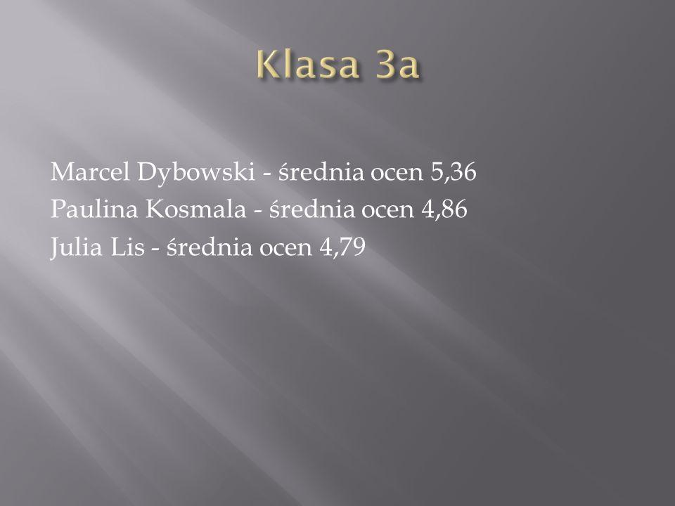 Marcel Dybowski - średnia ocen 5,36 Paulina Kosmala - średnia ocen 4,86 Julia Lis - średnia ocen 4,79