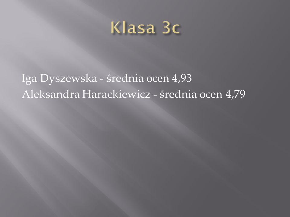 Iga Dyszewska - średnia ocen 4,93 Aleksandra Harackiewicz - średnia ocen 4,79