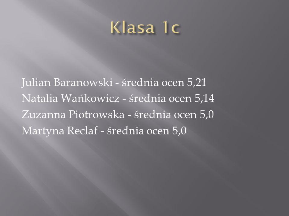 Julian Baranowski - średnia ocen 5,21 Natalia Wańkowicz - średnia ocen 5,14 Zuzanna Piotrowska - średnia ocen 5,0 Martyna Reclaf - średnia ocen 5,0