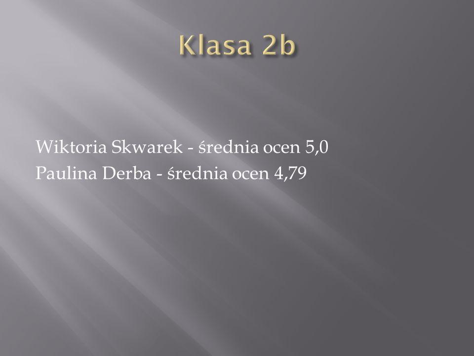 Wiktoria Skwarek - średnia ocen 5,0 Paulina Derba - średnia ocen 4,79