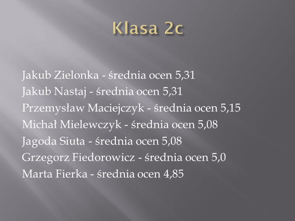 Jakub Zielonka - średnia ocen 5,31 Jakub Nastaj - średnia ocen 5,31 Przemysław Maciejczyk - średnia ocen 5,15 Michał Mielewczyk - średnia ocen 5,08 Jagoda Siuta - średnia ocen 5,08 Grzegorz Fiedorowicz - średnia ocen 5,0 Marta Fierka - średnia ocen 4,85